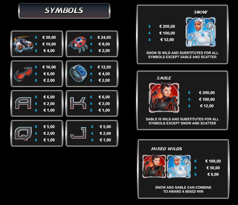 Action Ops Snow Sable Slot Review SYMBOLS