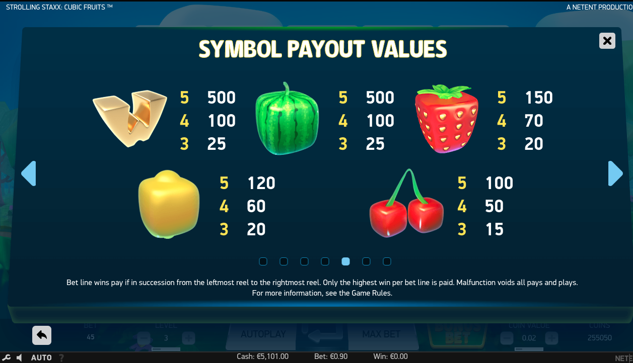 strolling staxx slot review symbol overview