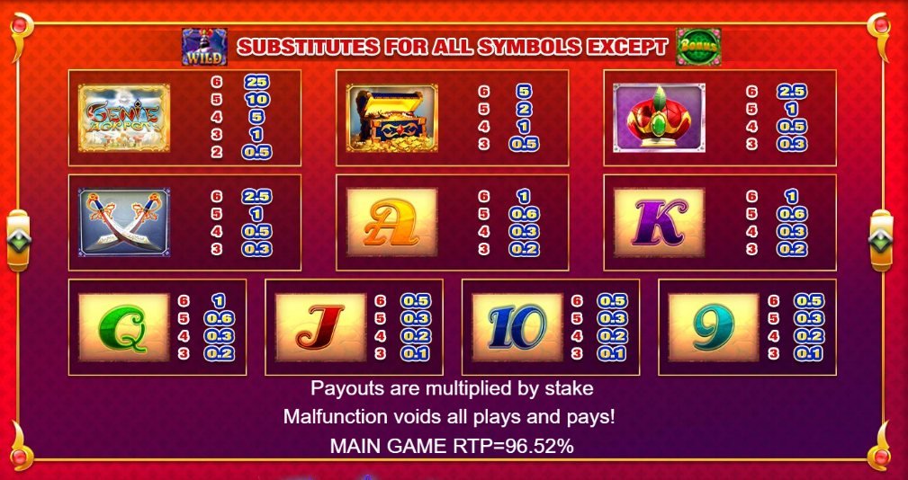 Genie Jackpots Megaways Review Paytable