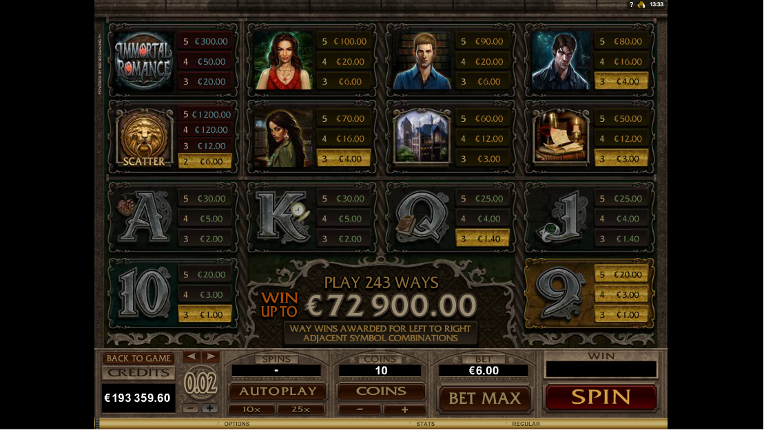 Immortal Romance Slot Review Paytable